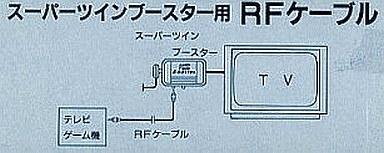 スーパーツインブースター用 RFケーブル