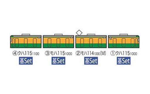 【新品】Nゲージ(車両) HOゲージ 1/80 国鉄 115-1000系近郊電車(湘南色・冷房) 基本4両セット [HO-9024]