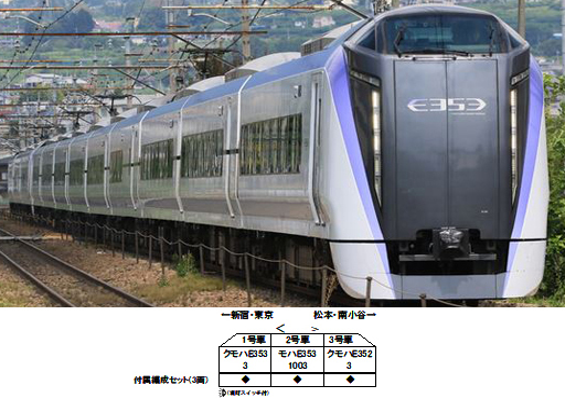 KATO(カトー) 新品 鉄道模型 1/150 E353系 あずさ・かいじ 3両付属編成セット [10-1524]