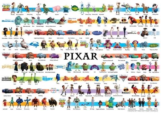 テンヨー 新品 パズル ディズニー/ピクサーコレクション 「ディズニー/ピクサー」 世界最小ジグソーパズル 1000ピース [DW-1000-007]