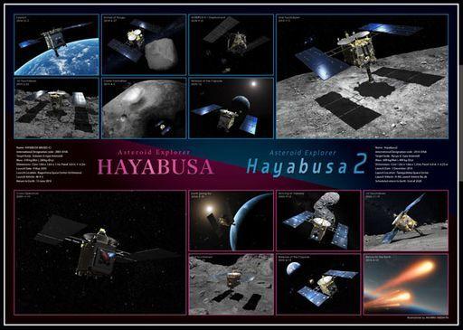 テンヨー 新品 パズル 小惑星探査機 はやぶさ2 世界最小ジグソーパズル 1000ピース [1000-816]