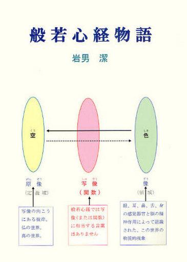【中古】単行本(実用) <<エッセイ・随筆>> 般若心経物語 / 岩男潔