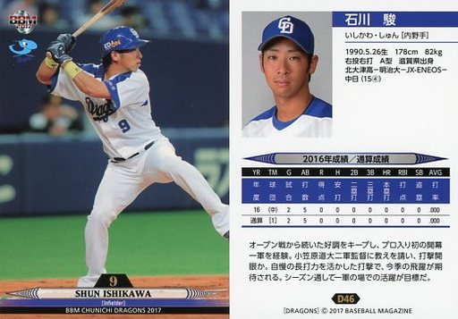 D46 [レギュラーカード] : 石川...
