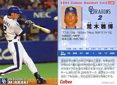 【中古】スポーツ/2004プロ野球チップス第3弾/中日/レギュラーカード 200 : 荒木 雅博