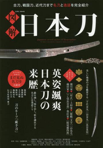 【中古】カルチャー雑誌 図解日本刀