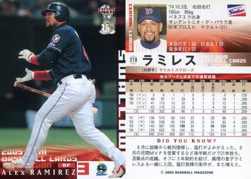 318 : ラミレス「東京ヤクルトスワローズ」