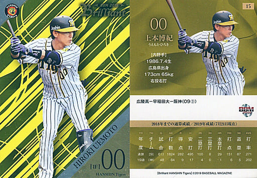 15 [レギュラーカード] : 上本博紀