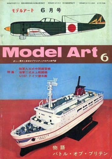 MODEL ART 1973年6月号 モデルアート