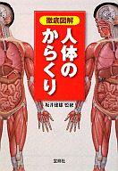 <<日本文学>> 徹底図解 人体のからくり / 坂井建雄