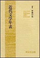 近代文学年表 増補3版 / 年表の会